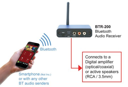 BTR-200 Bluetooth Kit